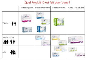 Les Protections Masculines - Image 2