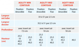 Dossier Agility - Image 4