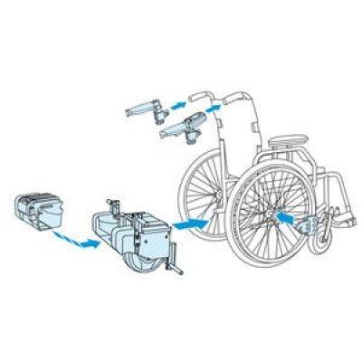 Système d'aide à la poussée Viamobil - Image 3