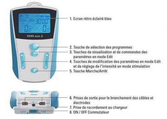 Neurostimulateur Tens Eco 2 - Image 1